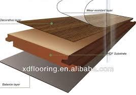 8mm Or 12mm Laminate Flooring 8mm 12mm Mdf Hdf Waterproof Laminate Flooring China Factory