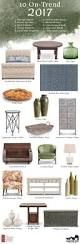 Top Home Design Trends For 2016 Best 25 2017 Design Trends Ideas On Pinterest Color Trends