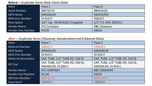 cmms provides enhanced functionality 2014 04 08 food engineering