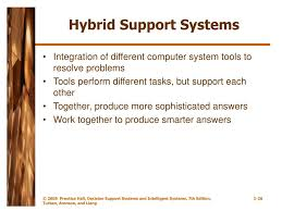 full decision support systems and intelligent systems 7th