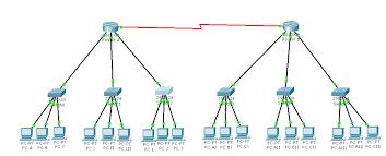 membuat jaringan lan dengan cisco packet tracer tkj alamsyah september 2013