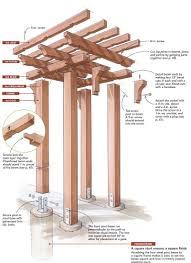 How To Make A Pergola by Building A Pergola Can Be A Lot Like Building A Piece Of Fine
