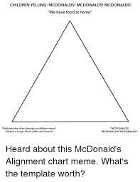 Meme Chart - 25 best memes about alignment chart meme alignment chart memes