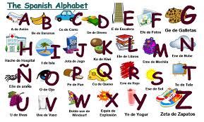 spanish words cliparts free download clip art free clip art