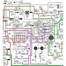mg midget wiring diagrams u2013 readingrat net