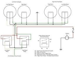 spotlight high beam wiring diagram spotlight wiring diagrams