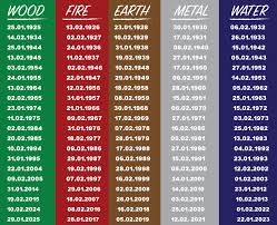 feng shui color chart to master the feng shui basics