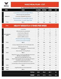 healthy eating planner template how to make meal plans that work for any diet best meal plan for losing weight