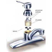 How To Fix A Leaky Bathroom Sink Faucet by Leaking Faucet Handle Kitchen Faucet Update Leaking Faucet