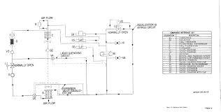 1972 corvette ac wiring 1972 wiring diagrams