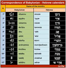 biblical calendar biblical calendar and hebrew calendar