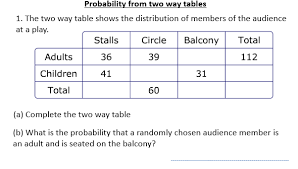 two way tables miss brookes maths