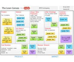 lean startup templates scoop it