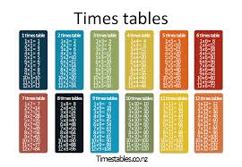 20 in 1 game table excel times tables games learn them all here table grid
