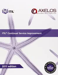 Buy Itil Service Lifecycle Publication Suite 2011 Book Online At