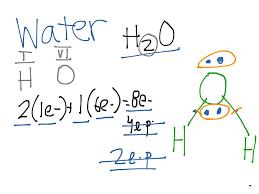 showme lewis electron dot diagram for nh3