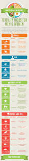 fertility foods for men and women infographic what to expect