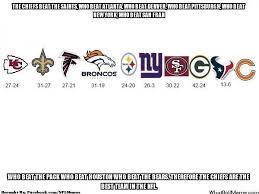 Chiefs Broncos Meme - broncos football nation