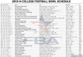 thanksgiving football schedule college football bowl odds