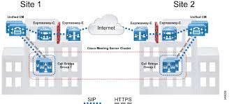 cisco preferred architecture for enterprise collaboration 11 6