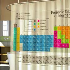 Shower Curtain Chemistry Periodic Table Shower Curtain New Photography Landscape In