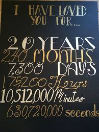 20th anniversary gift 20th wedding anniversary gift