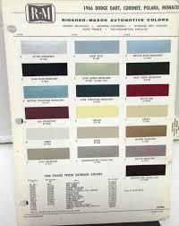 rm paint color codes ideas 1960 chrysler amp imperial paint chip