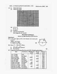 icse 2012 class x mathematics solved question paper 10 years