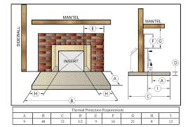 Wood Fireplace Insert by Breckwell Sw180i Wood Fireplace Insert Easily Fits Into Your