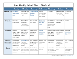 weekly family meal planner template meal planning a what mom meal planning calendar weekly whole30wk1