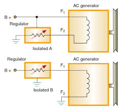 regulation charging systems