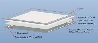 Lay In Light Fixtures Led 2x4 Panel Lay In Fixture 60 Watts Ul Ac110 277v 288 High