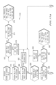 patent us6202054 method and system for remote delivery of retail