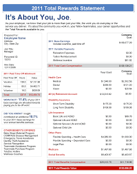 Total Compensation Statement Template by Total Compensation Statements Arizona Benefit Consultants Llc
