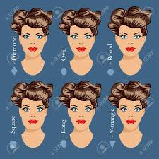 triangle and rectangular face hairstyle female set of different woman face shapes female face types forms