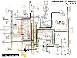 porsche car manuals wiring diagrams pdf u0026 fault codes