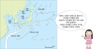 Map Of Ocean Currents Northeast Asia History Network