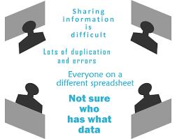 Multi User Spreadsheet Multi User Environments Spreadsheets Vs Databases