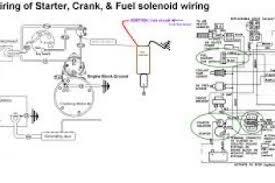 polaris predator starter solenoid wiring diagram wiring diagram