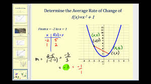 How To Find The Rate Of Change In A Table Average Rate Of Change