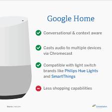 echo compatible light switch excellent ideas google home compatible light switch imposing design
