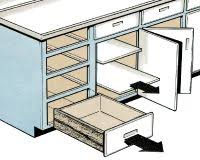 Painting Kitchen Cabinets Painting Kitchen Cabinets HowStuffWorks - Inside kitchen cabinets