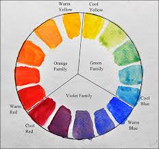 color wheel chart color wheel wikipedia colour mixing wheel