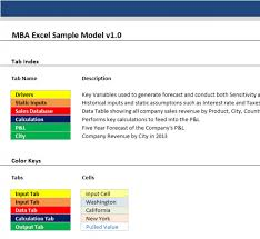 Sensitivity Analysis Excel Template How To Build An Excel Model By