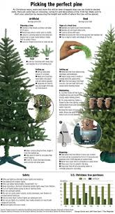 realistic artificial trees chim how to fluff