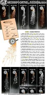 best 25 welding test ideas only on pinterest types of welding