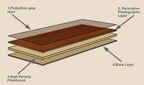 what is the difference between laminate flooring and engineered