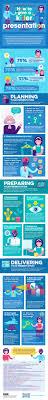 building a resume tips best 25 career ideas on pinterest working woman resume tips writing a cv une infographie pour faire une presentation de killer