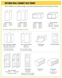 Dimensions Of Kitchen Cabinets by Standard Kitchen Cabinet Depth Upper Standard Kitchen Cabinet