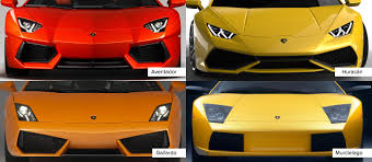 Lamborghini Aventador Front - how to tell the difference between lamborghinis